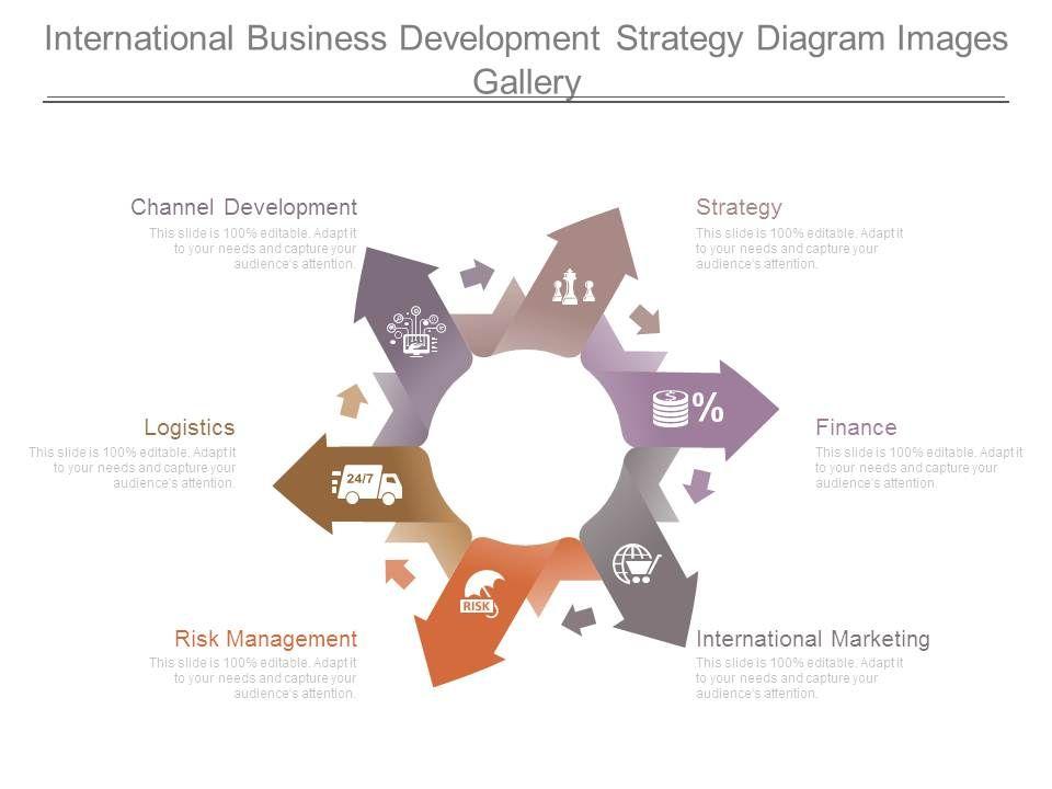 International Business Development Strategy Diagram Images Gallery - business development strategy ppt
