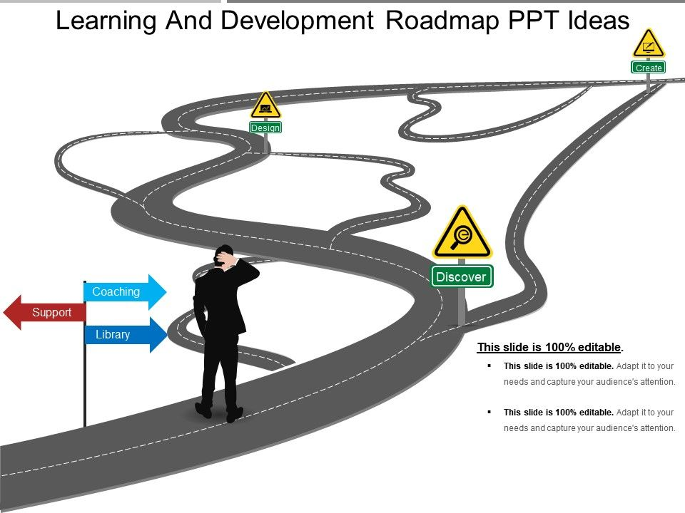 Learning And Development Roadmap Ppt Ideas PowerPoint Presentation