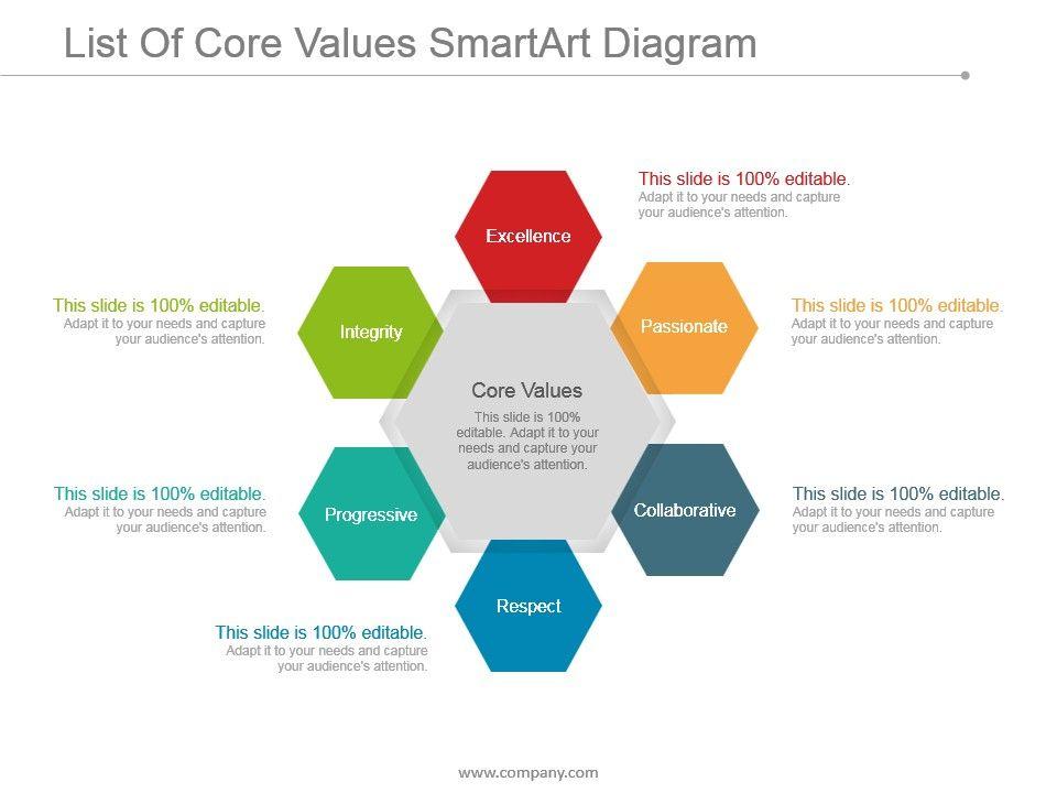 List Of Core Values Smartart Diagram Ppt Samples Download - smartart powerpoint template