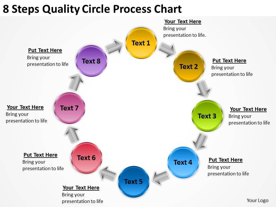 Management Consultant Business 8 Steps Quality Circle Process Chart