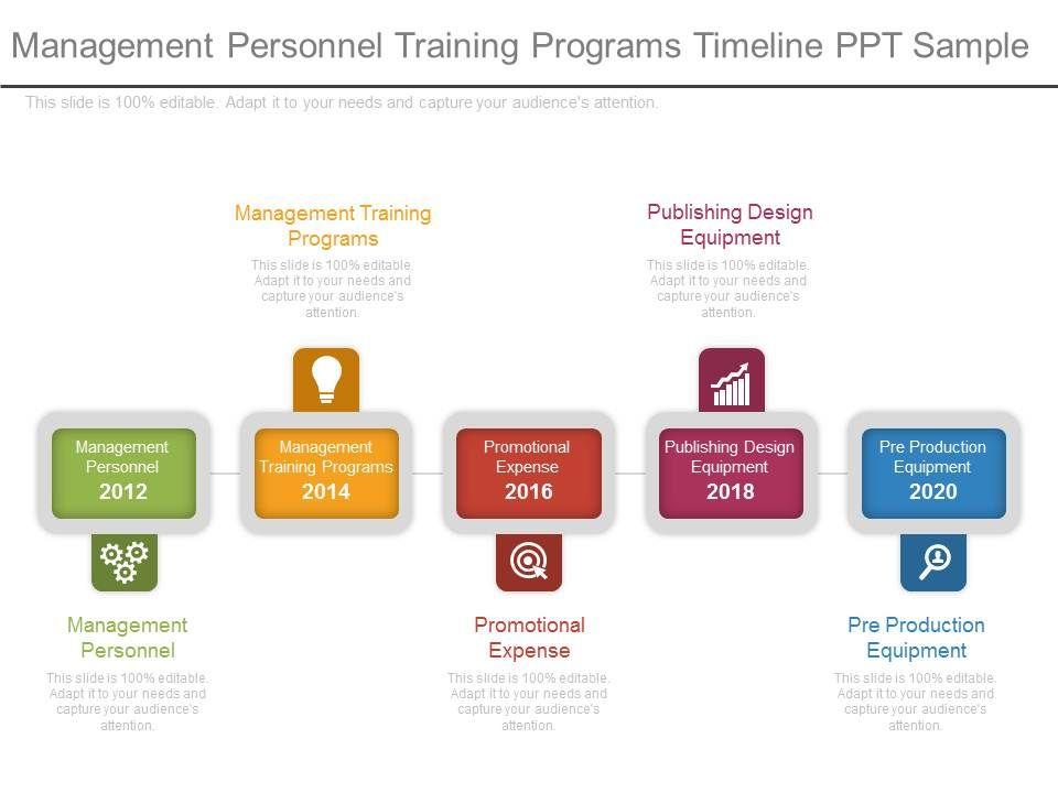 Management Personnel Training Programs Timeline Ppt Sample - sample advertising timeline