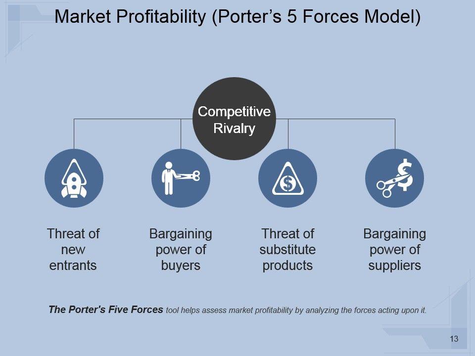 Competitive Market Analysis ici-6 workshop fundamental analysis - competitive market analysis