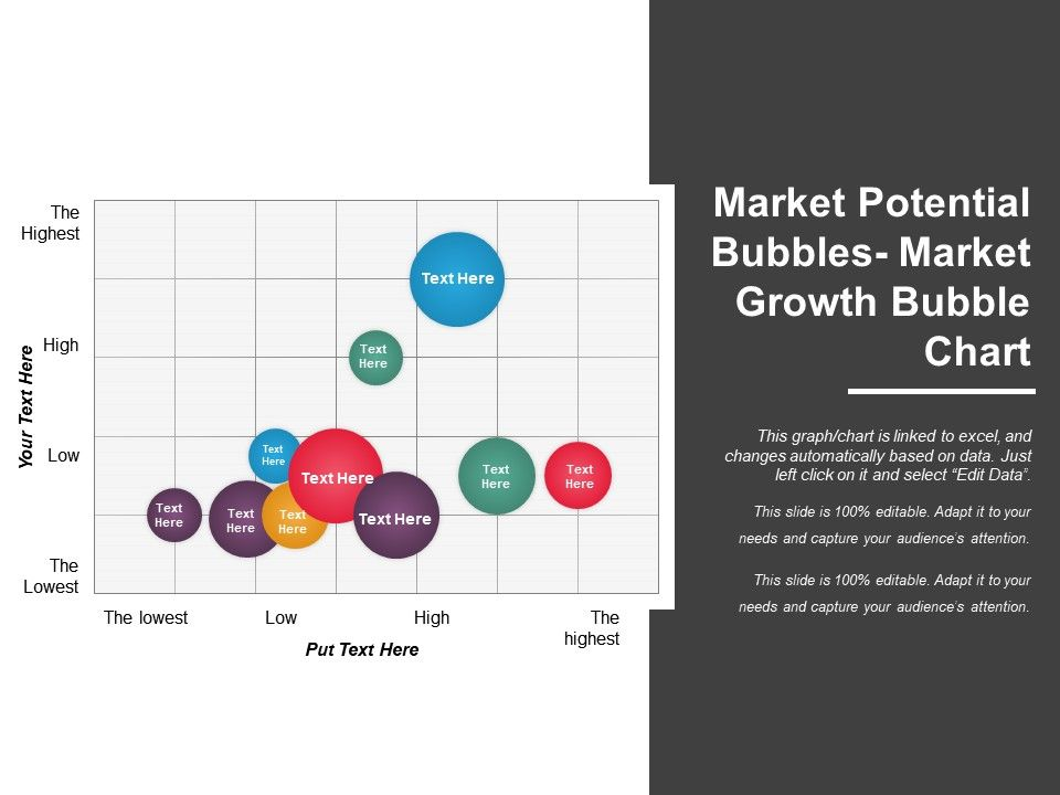 Market Potential Bubbles Market Growth Bubble Chart Ppt Summary - bubble chart