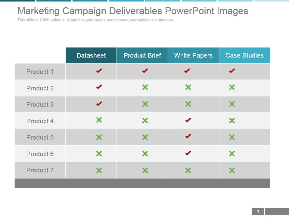 Marketing Campaign Deliverables Powerpoint Images PowerPoint Slide