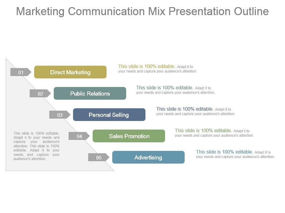 Marketing Communication Mix Presentation Outline Templates - presentation outline templates