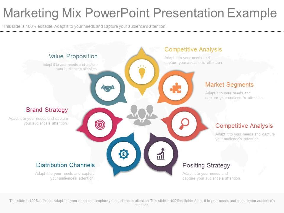 Marketing Mix Powerpoint Presentation Example Presentation - marketing presentation