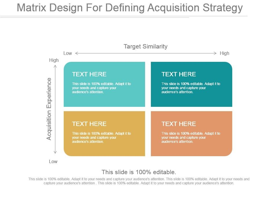 Matrix Design For Defining Acquisition Strategy Ppt Examples - acquisition strategy
