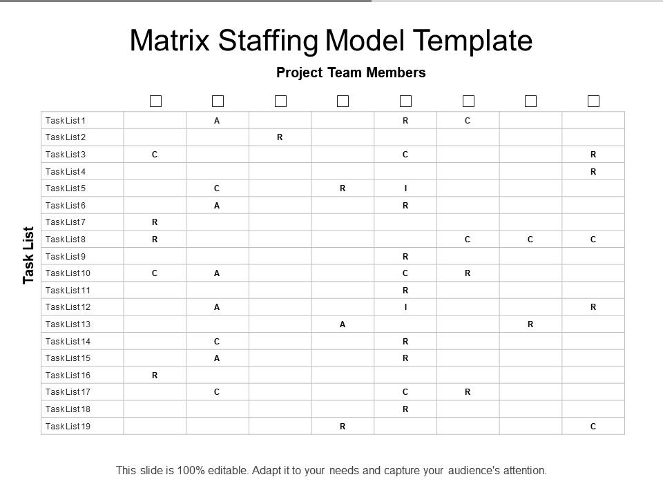 Matrix Staffing Model Template PowerPoint Slide Images PPT