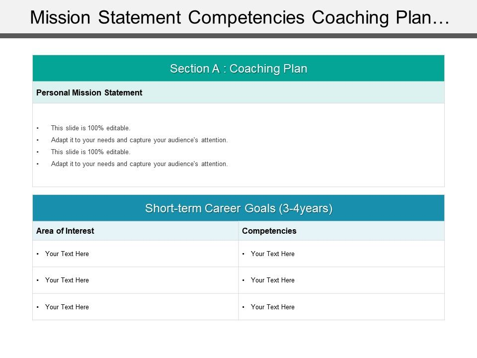 Mission Statement Competencies Coaching Plan Template PowerPoint - coaching plan template