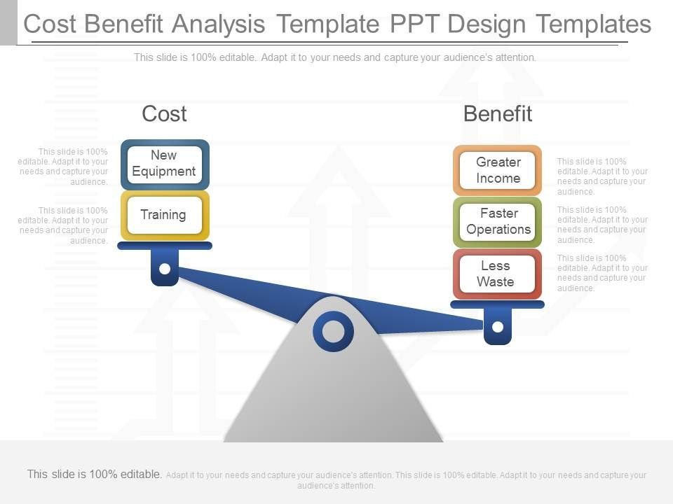 New Cost Benefit Analysis Template Ppt Design Templates PowerPoint - analysis templates