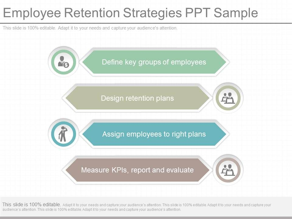 New Employee Retention Strategies Ppt Sample PowerPoint Slide - Employee Presentations