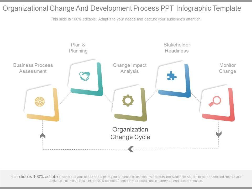 Organizational Change And Development Process Ppt Infographic - organizational assessment template