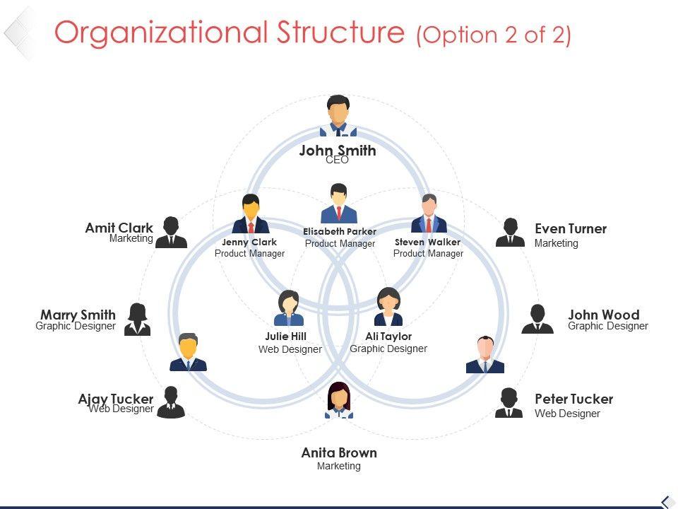 Organizational Structure Powerpoint Templates Microsoft Template 1 - microsoft organizational structure
