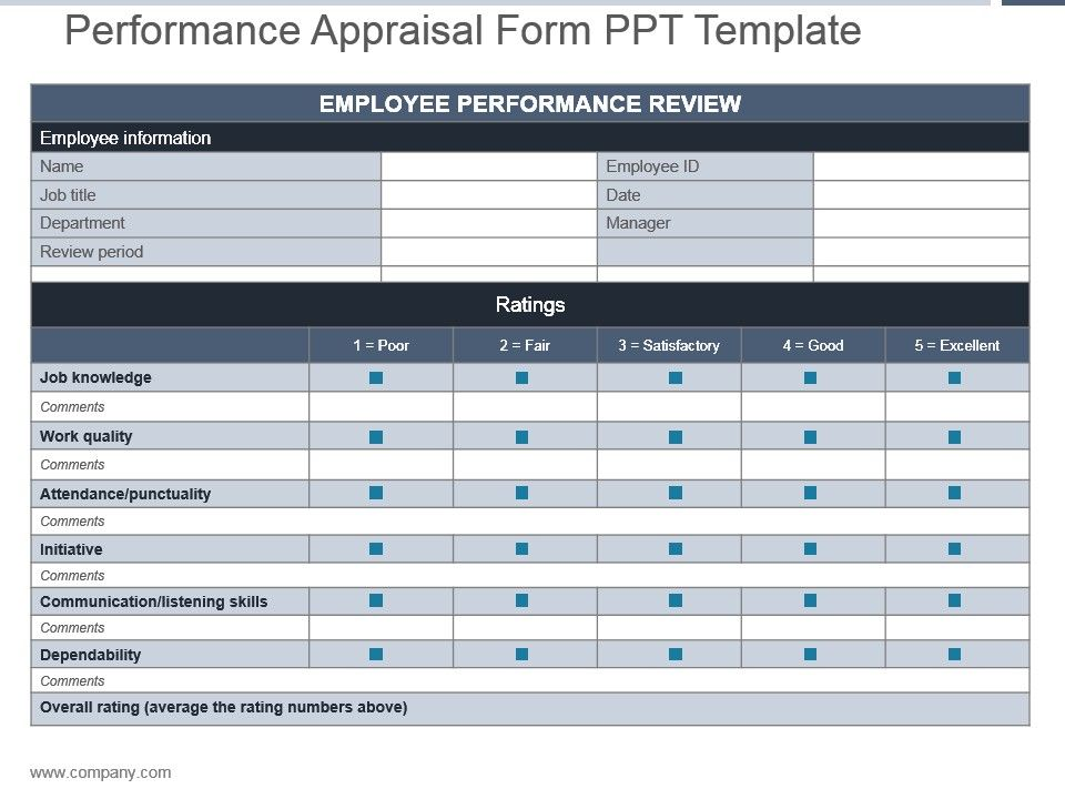 Performance Appraisal Form Ppt Template PowerPoint Templates - performance review template