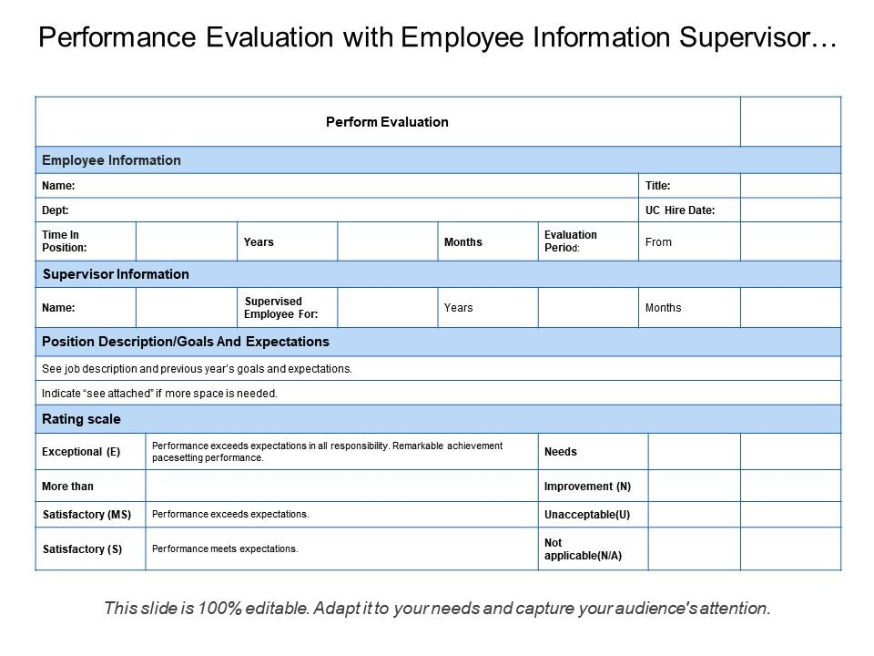 Performance Evaluation With Employee Information Supervisor Rating