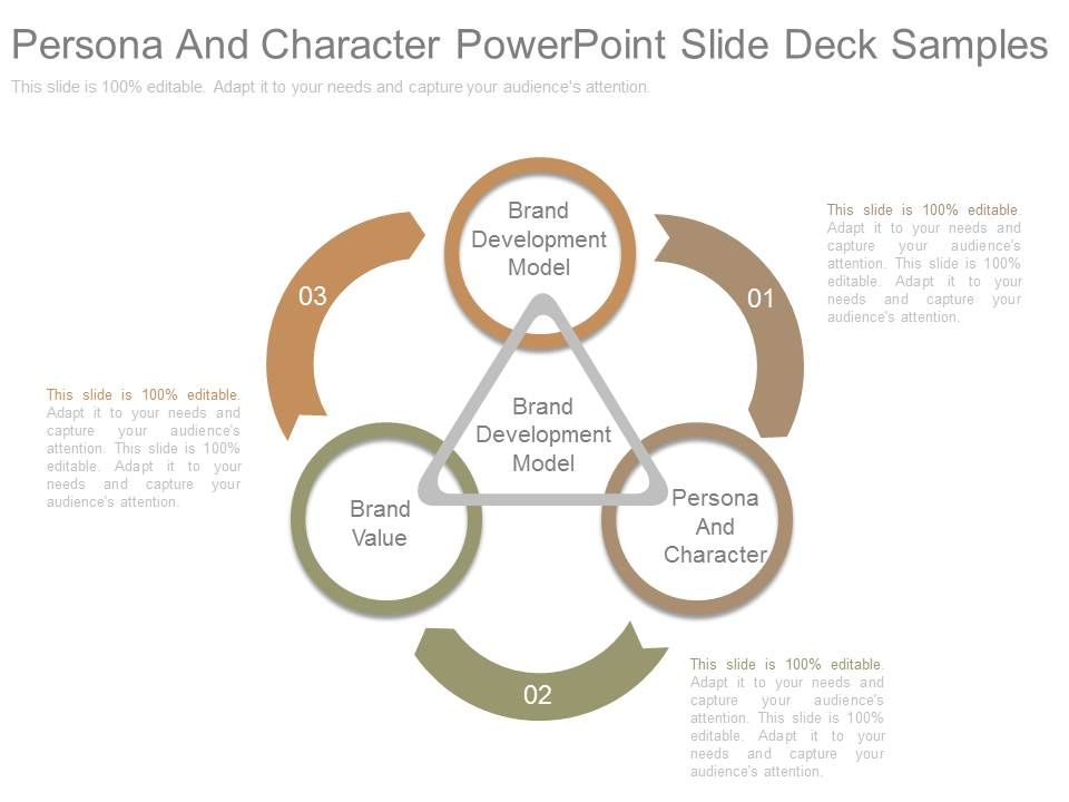 Persona And Character Powerpoint Slide Deck Samples PowerPoint - character model template