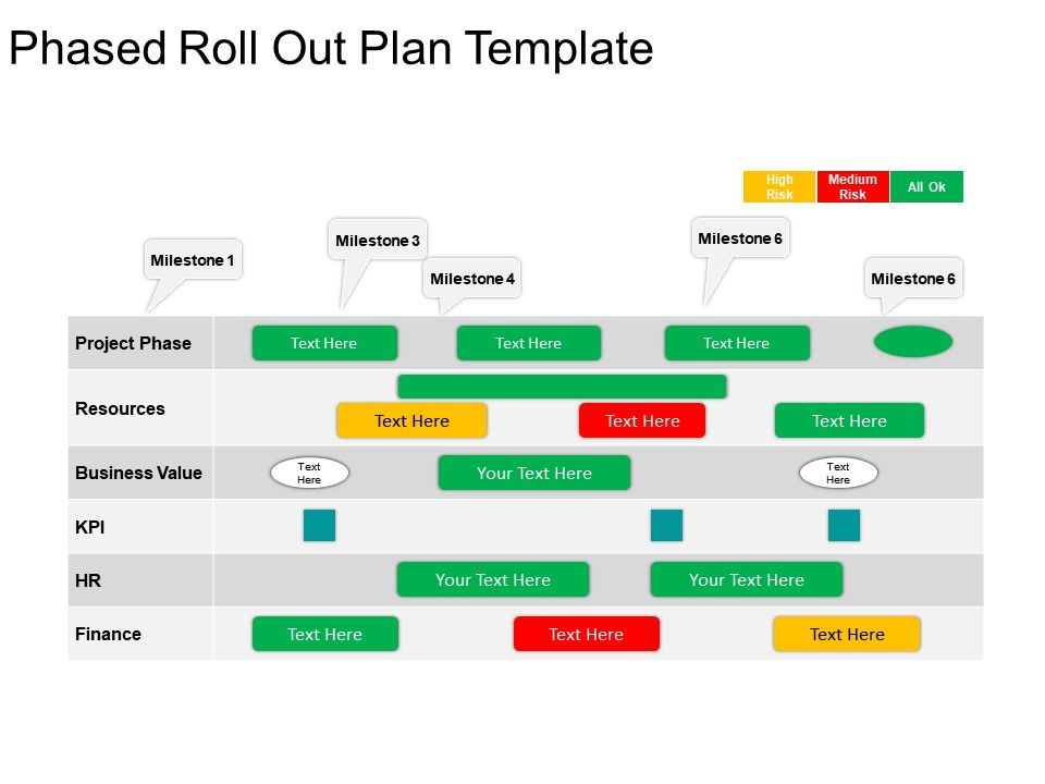 Phased Roll Out Plan Template Example Of Ppt Presentation - product plan template