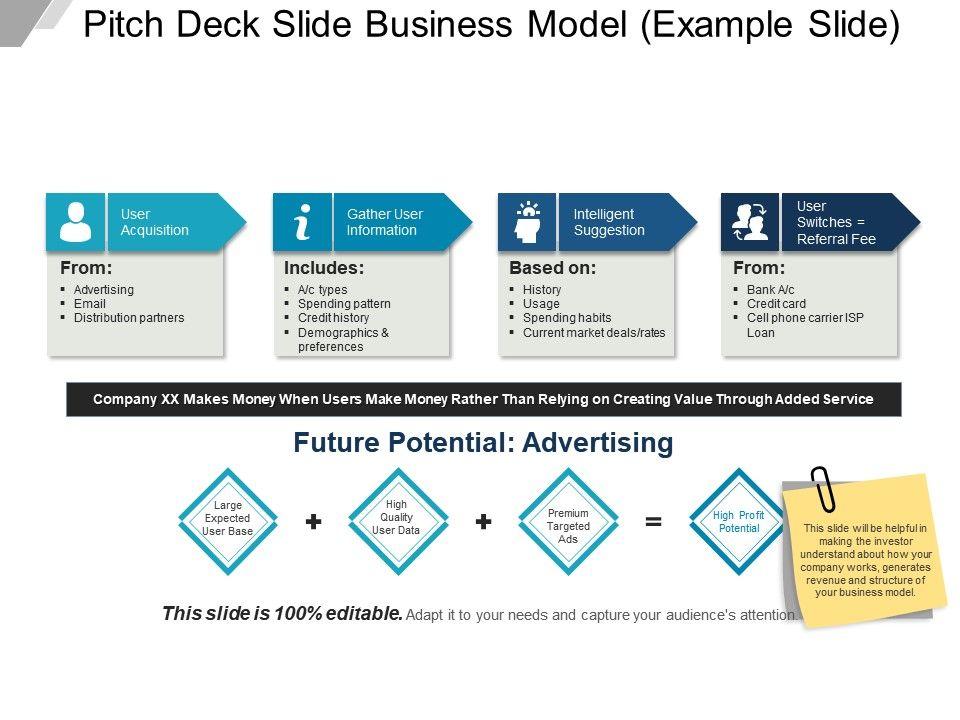 Pitch Deck Slide Business Model Example Slide Powerpoint Guide - business pitch powerpoint example