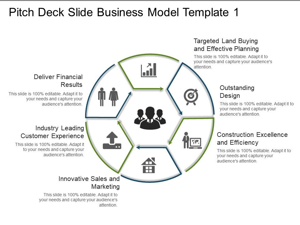 Pitch Deck Slide Business Model Template 1 Powerpoint Shapes - business pitch powerpoint example