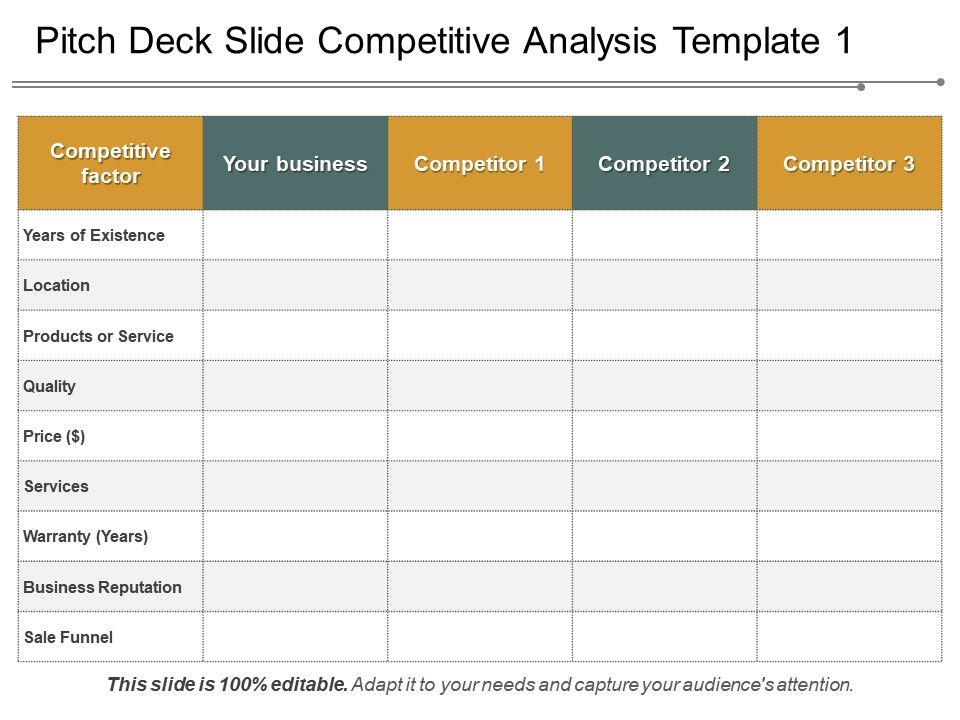 Pitch Deck Slide Competitive Analysis Template 1 Ppt Presentation
