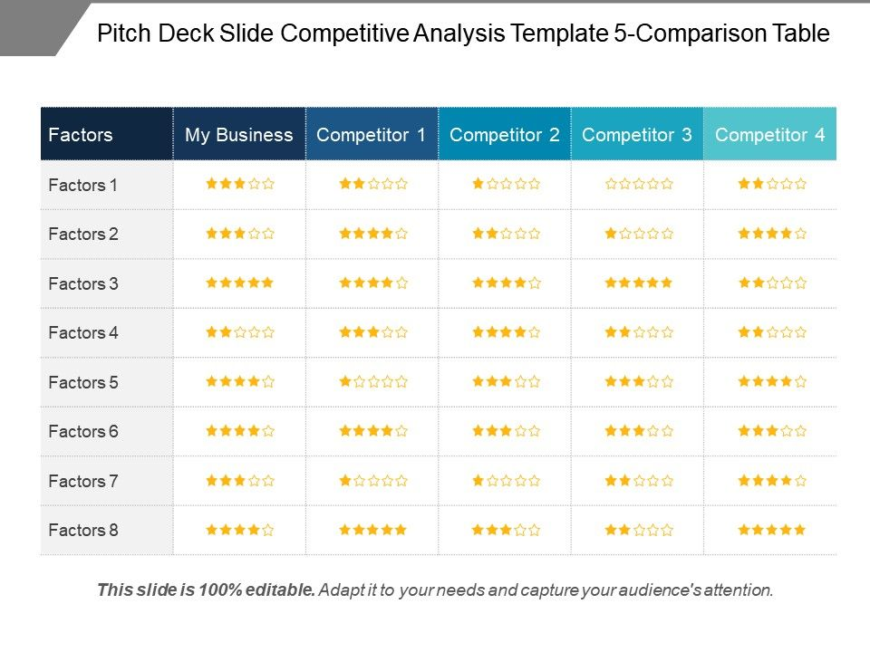 Pitch Deck Slide Competitive Analysis Template 5 Comparison Table - competitive analysis template