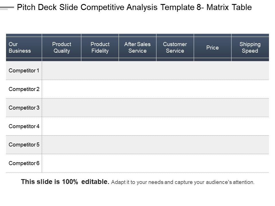 Competitor Matrix Template cvfreepro - competitor matrix template