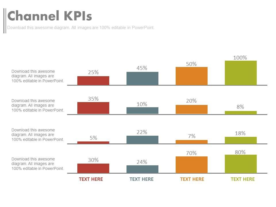ppts Channel Percentage Kpis Key Performance Indicator Evaluate