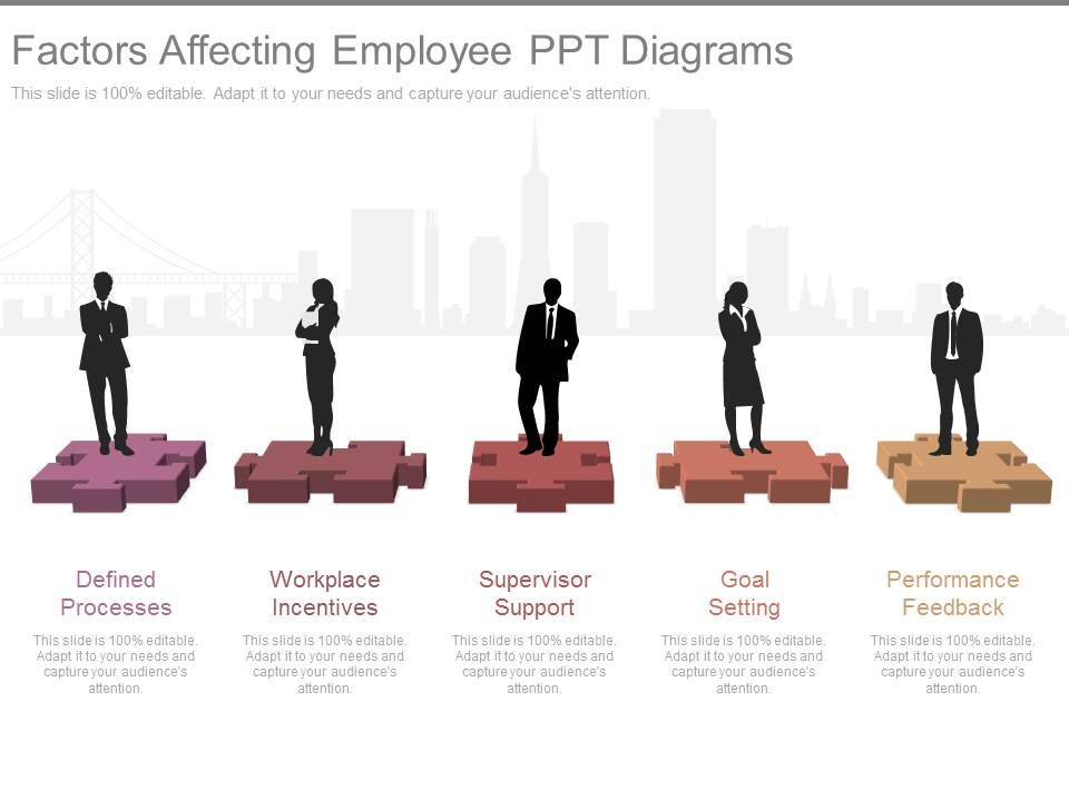 Ppts Factors Affecting Employee Ppt Diagrams PowerPoint Slide - Employee Presentations