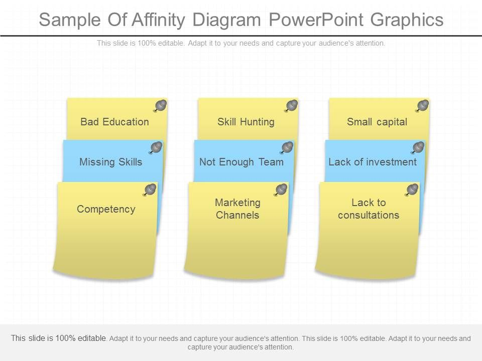 Ppts Sample Of Affinity Diagram Powerpoint Graphics PowerPoint
