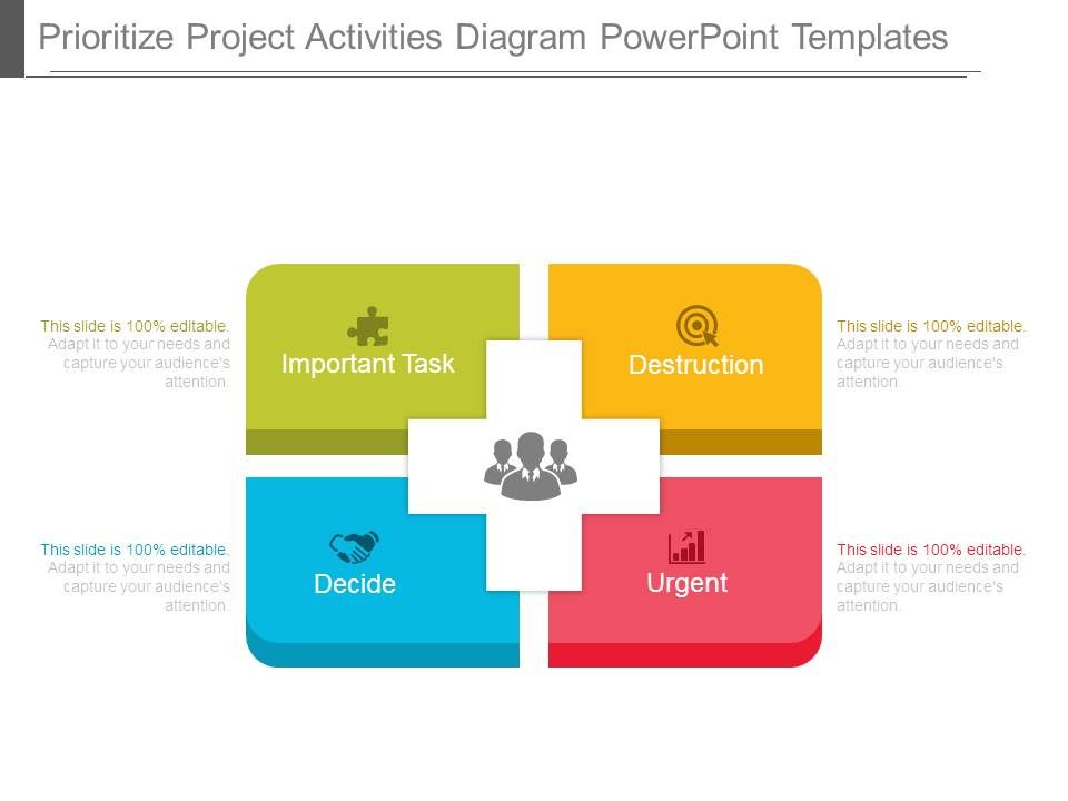 Prioritize Project Activities Diagram Powerpoint Templates