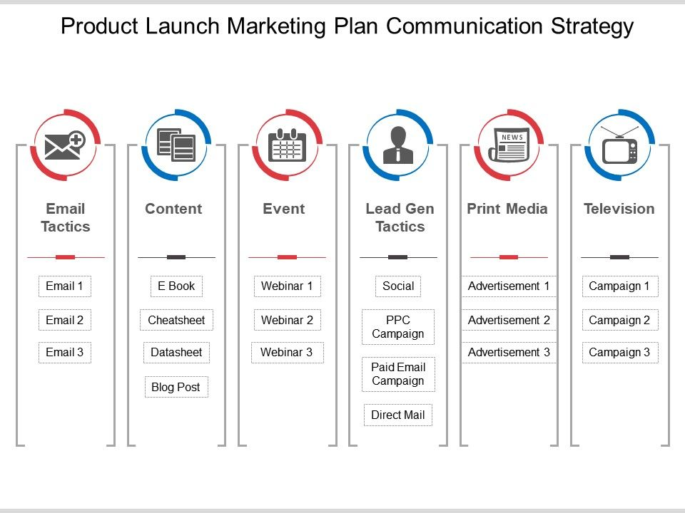 Product Launch Marketing Plan Communication Strategy Ppt Example
