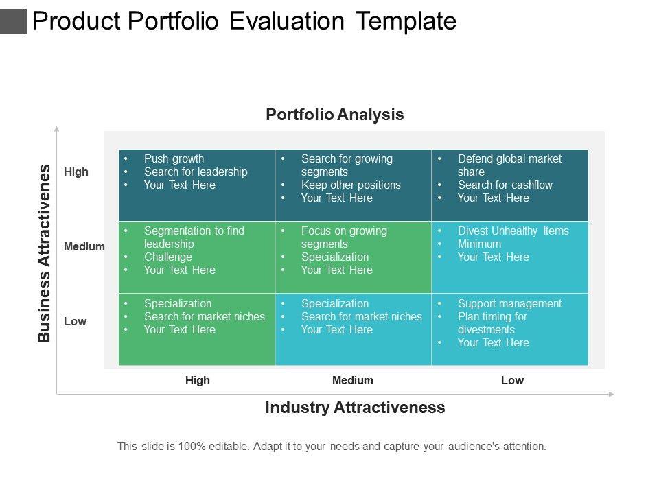 Product Portfolio Evaluation Template Ppt Background PowerPoint - product evaluation template
