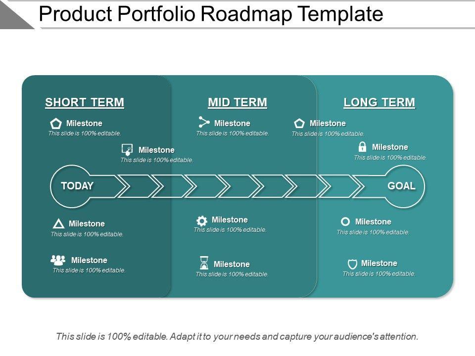 Product Portfolio Roadmap Template Powerpoint Shapes PowerPoint - roadmap template