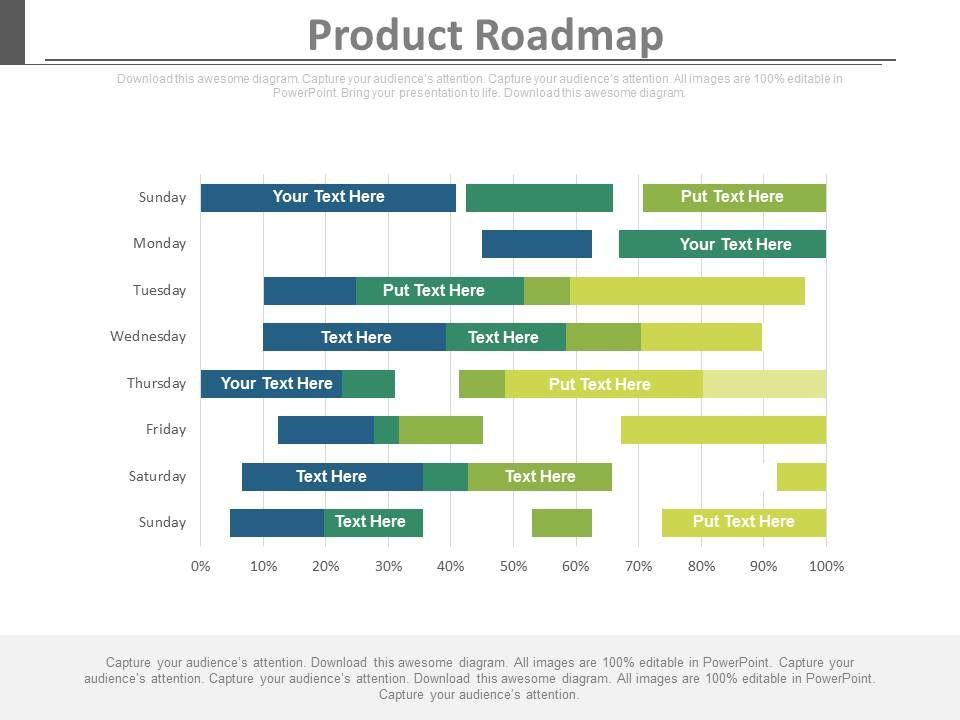 Product Roadmap Analysis Chart Ppt Slides PowerPoint Slide