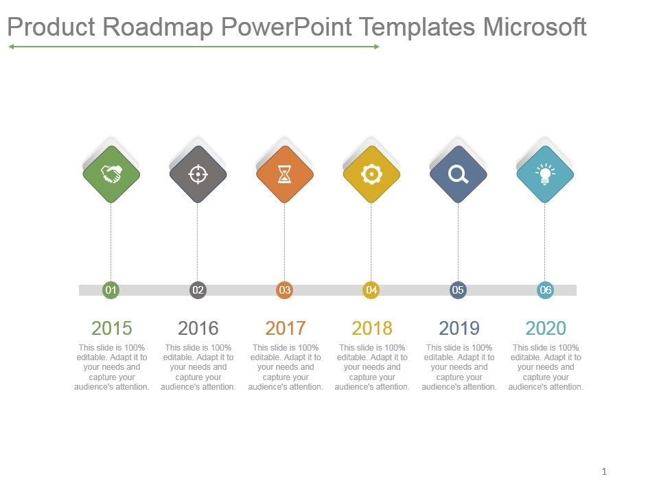Product Roadmap Powerpoint Templates Microsoft PPT Images Gallery - roadmap powerpoint template