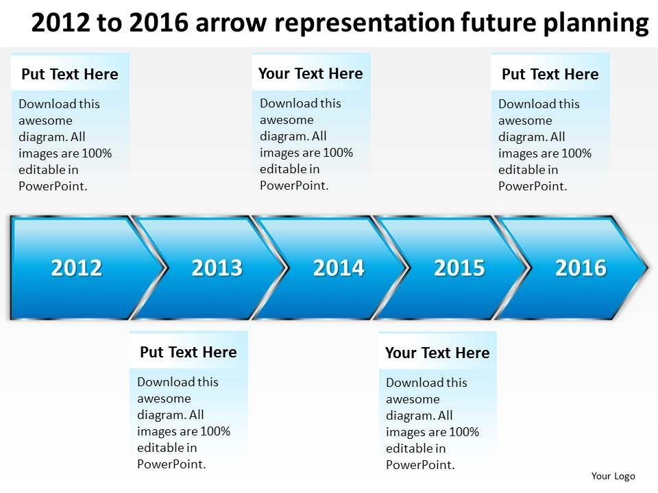 Product Roadmap Timeline 2012 to 2016 Arrow Representation Future