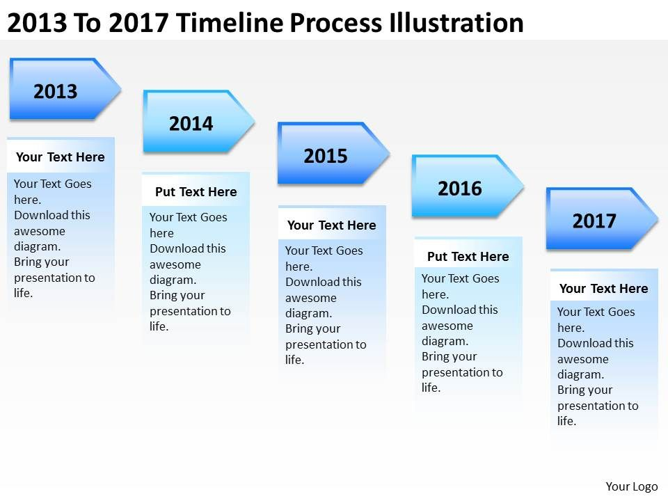 process roadmap template - Boatjeremyeaton