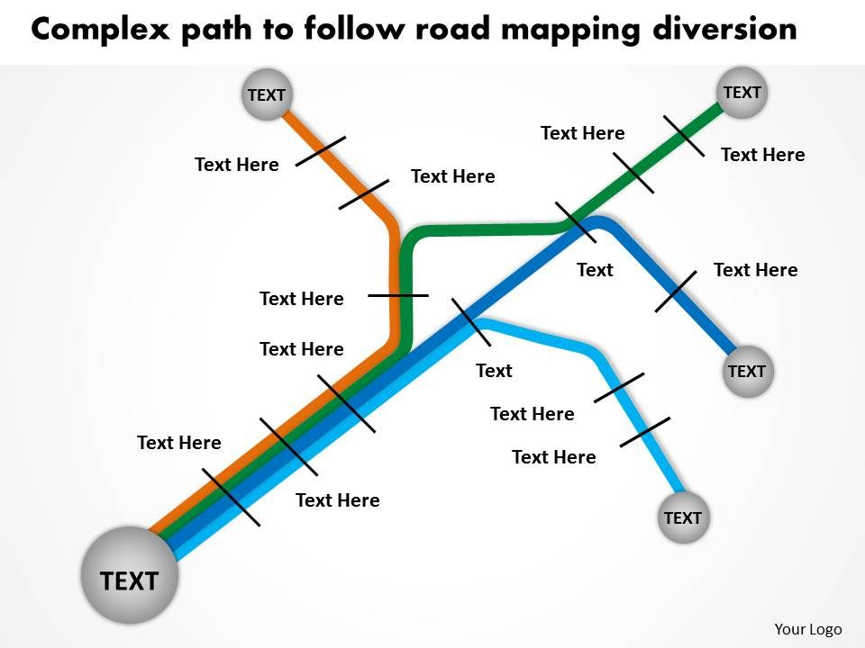 Product Roadmap Timeline 2D Linear Graph Growth Factors Powerpoint