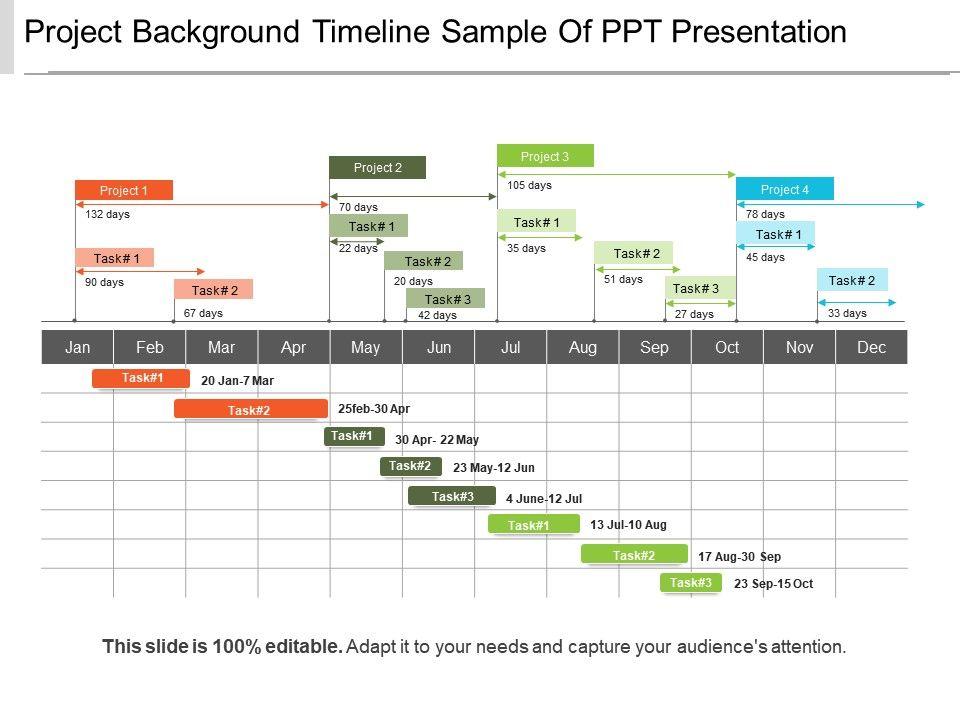 Project Background Timeline Sample Of Ppt Presentation - timeline sample