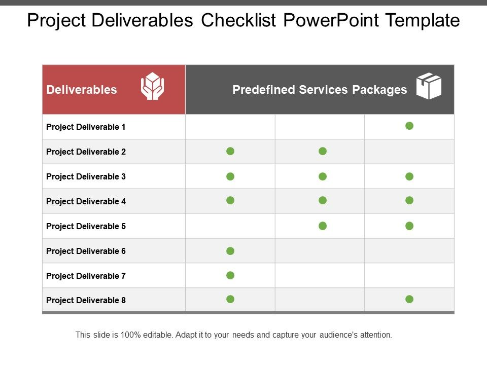 Project Deliverables Checklist Powerpoint Template PowerPoint