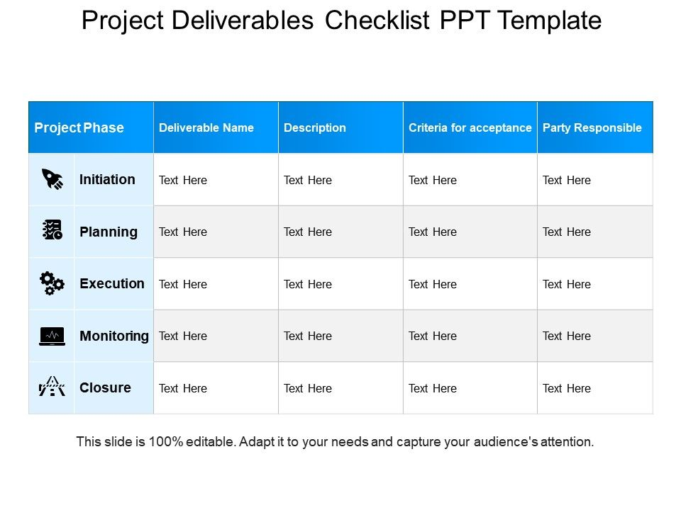 Project Deliverables Checklist Ppt Template PowerPoint