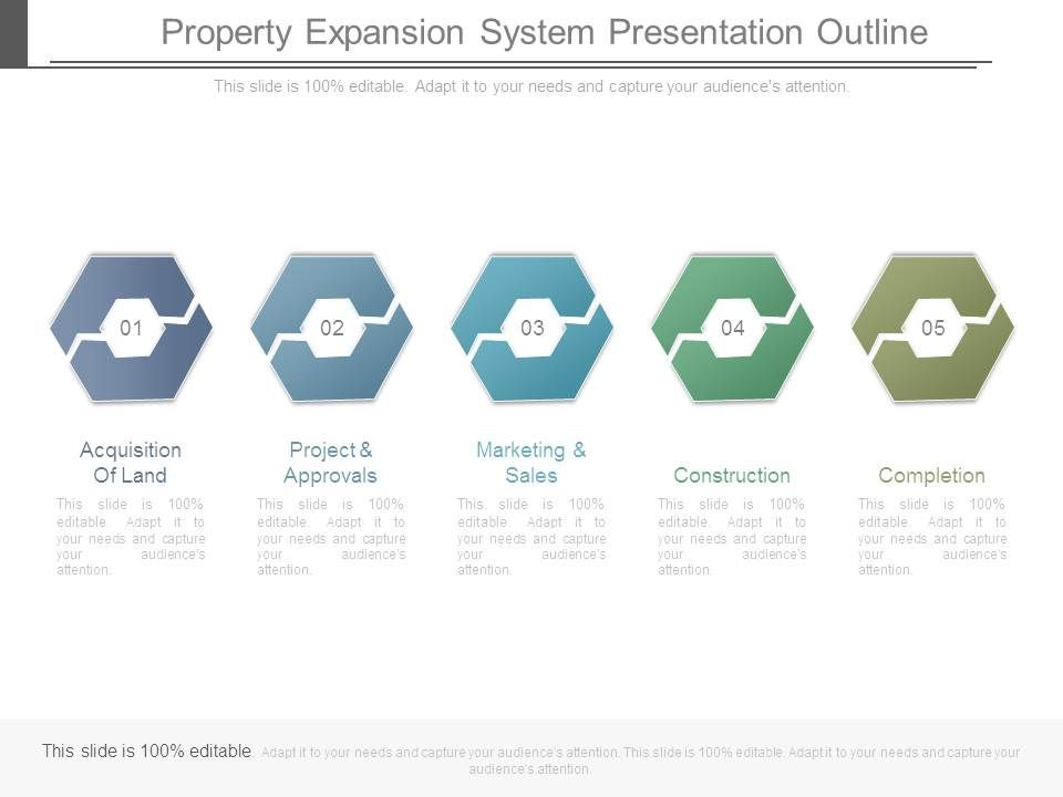 Property Expansion System Presentation Outline Templates - presentation outline templates
