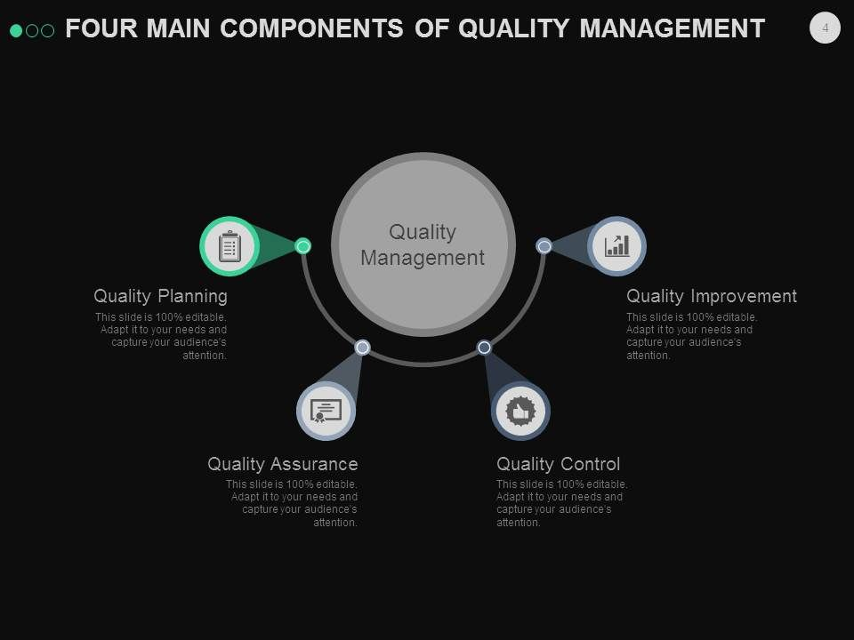 Quality Assurance Plan Analysis And Management Powerpoint - quality assurance planning