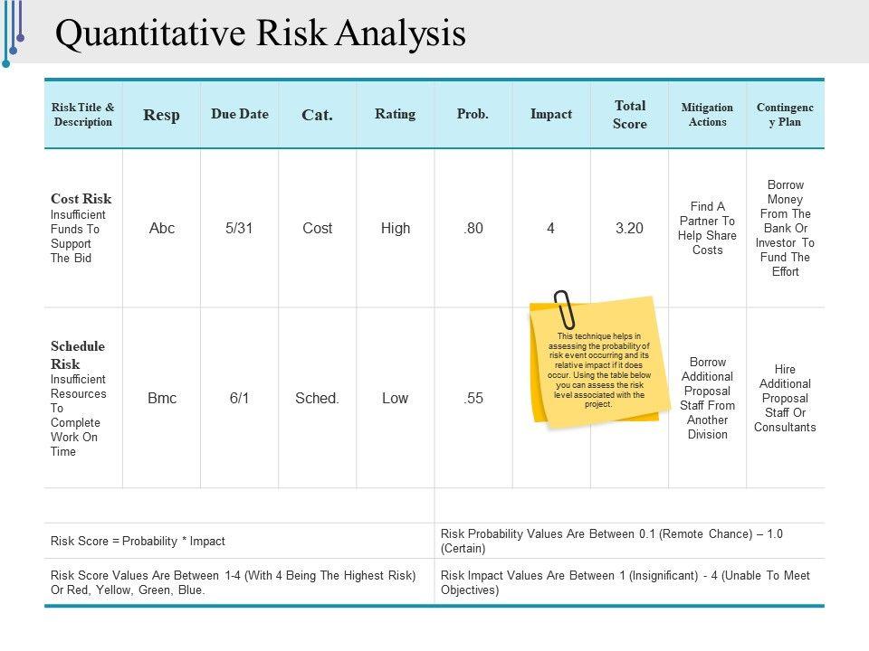Quantitative Risk Analysis Powerpoint Slide Designs Download