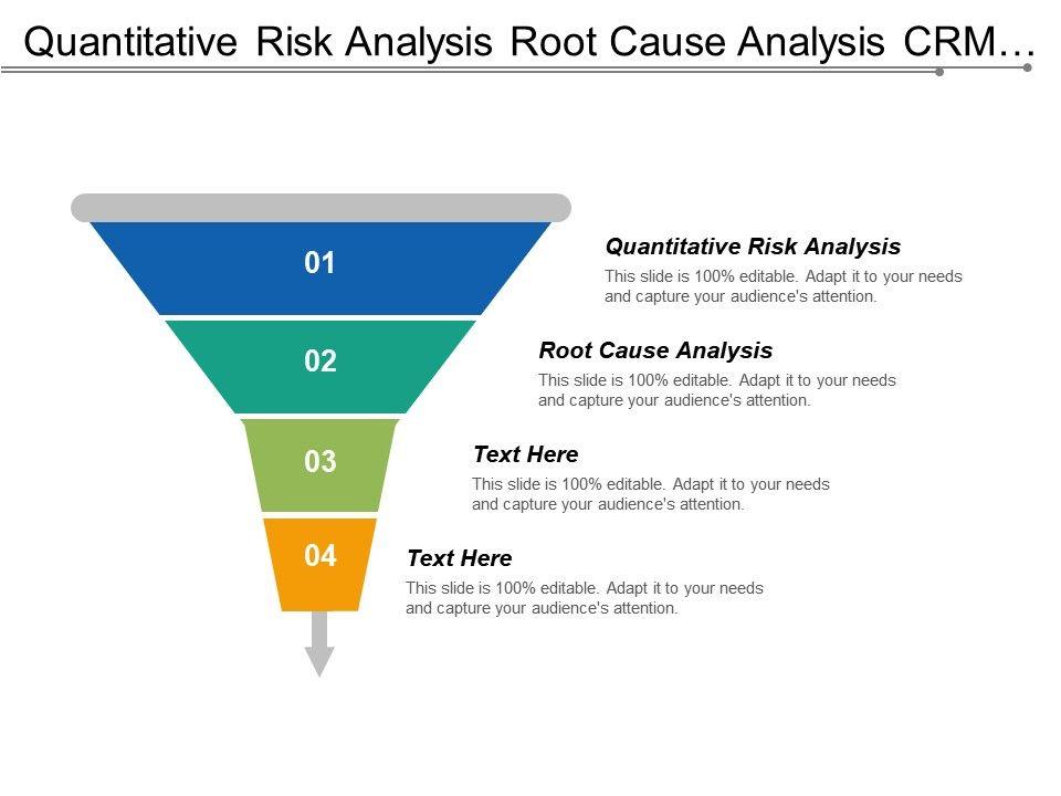 Quantitative Risk Analysis Root Cause Analysis Crm Portfolio