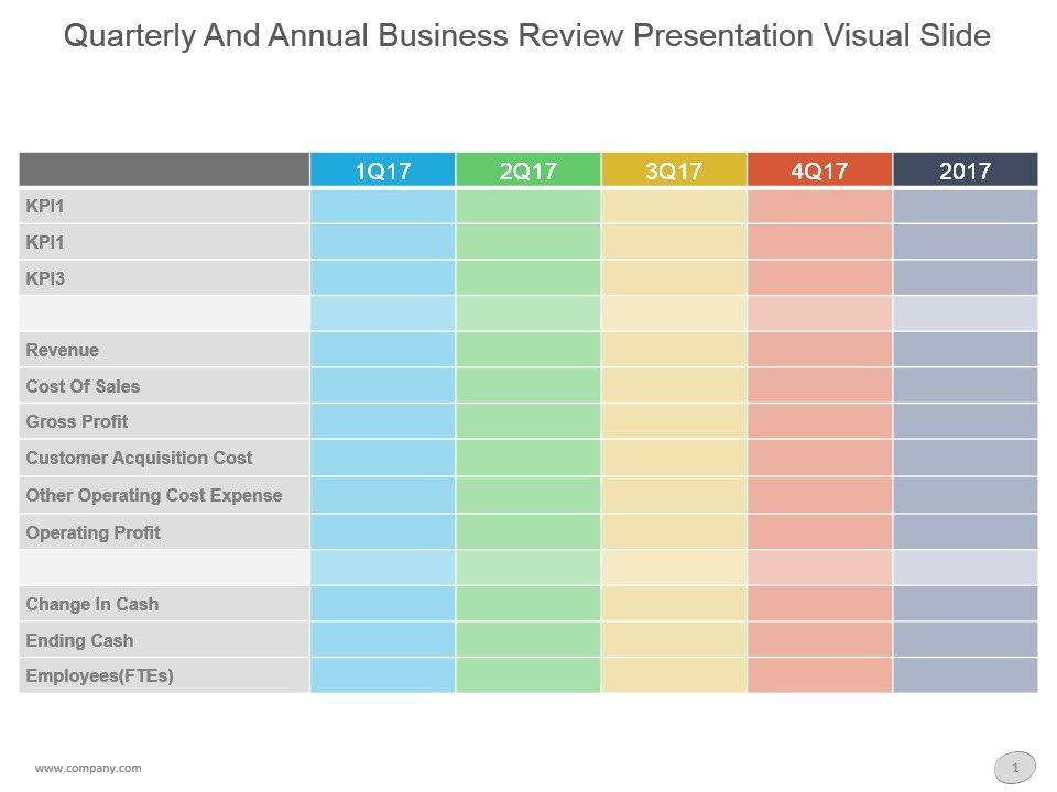 Quarterly And Annual Business Review Presentation Visual Slide