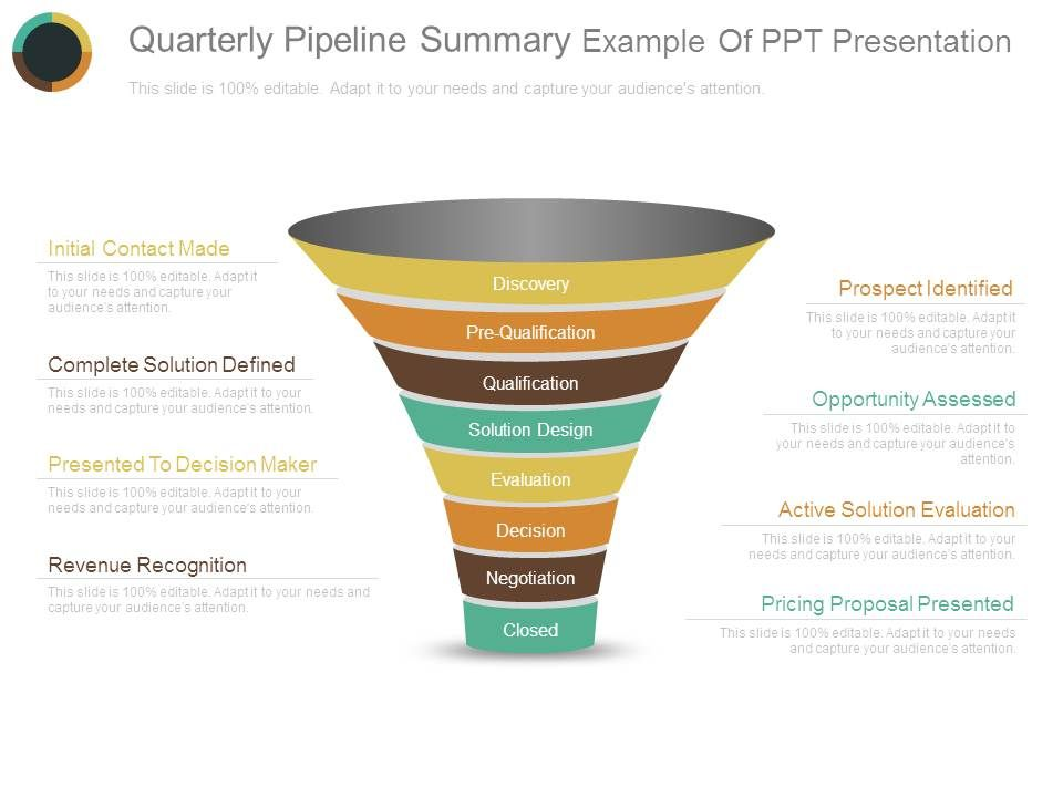 Quarterly Pipeline Summary Example Of Ppt Presentation PowerPoint