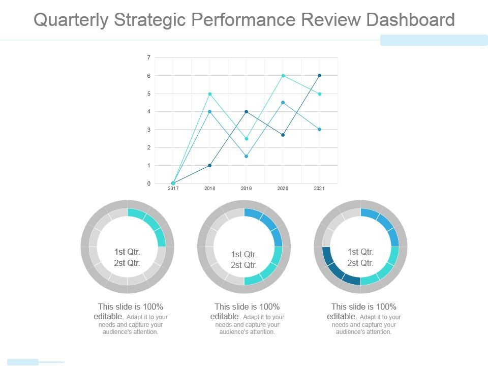 Quarterly Strategic Performance Review Dashboard Ppt Icon