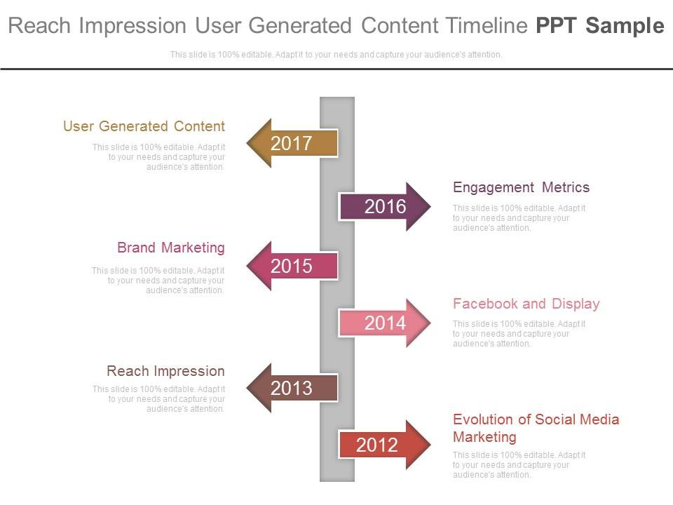 Reach Impression User Generated Content Timeline Ppt Sample - sample powerpoint timeline