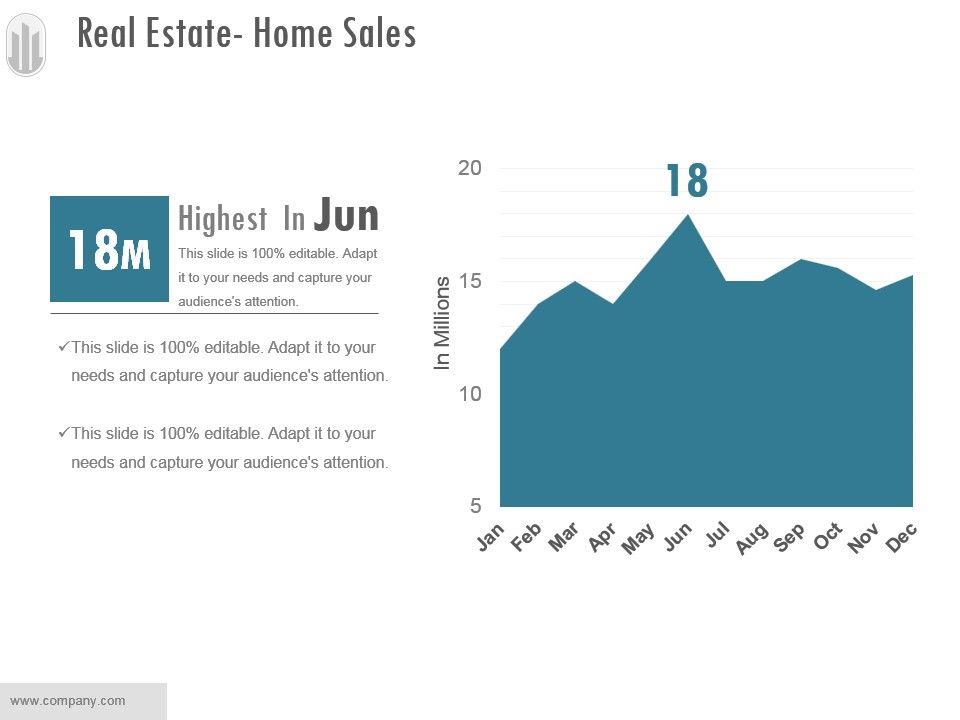 Real Estate Home Sales Powerpoint Presentation Examples PowerPoint - sales presentation template